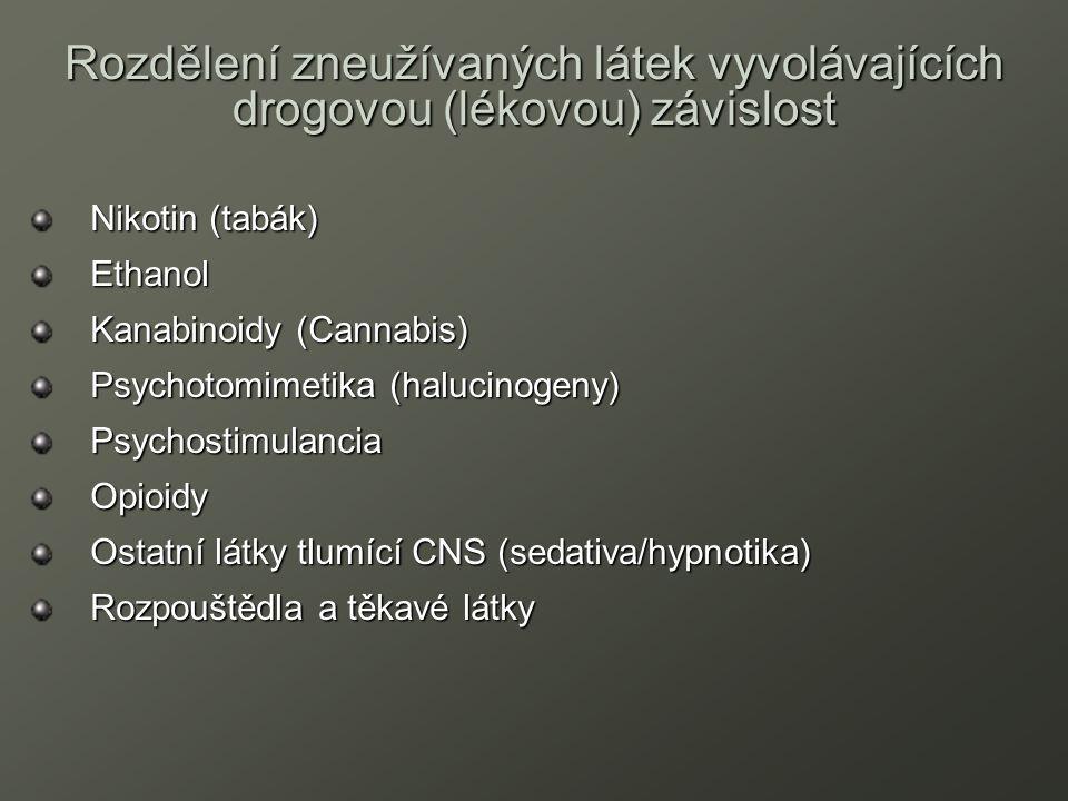 Rozdělení zneužívaných látek vyvolávajících drogovou (lékovou) závislost Nikotin (tabák) Ethanol Kanabinoidy (Cannabis) Psychotomimetika (halucinogeny