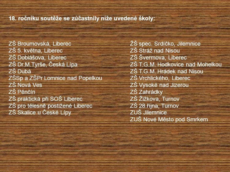 18. ročníku soutěže se zúčastnily níže uvedené školy: ZŠ Broumovská, Liberec ZŠ 5.