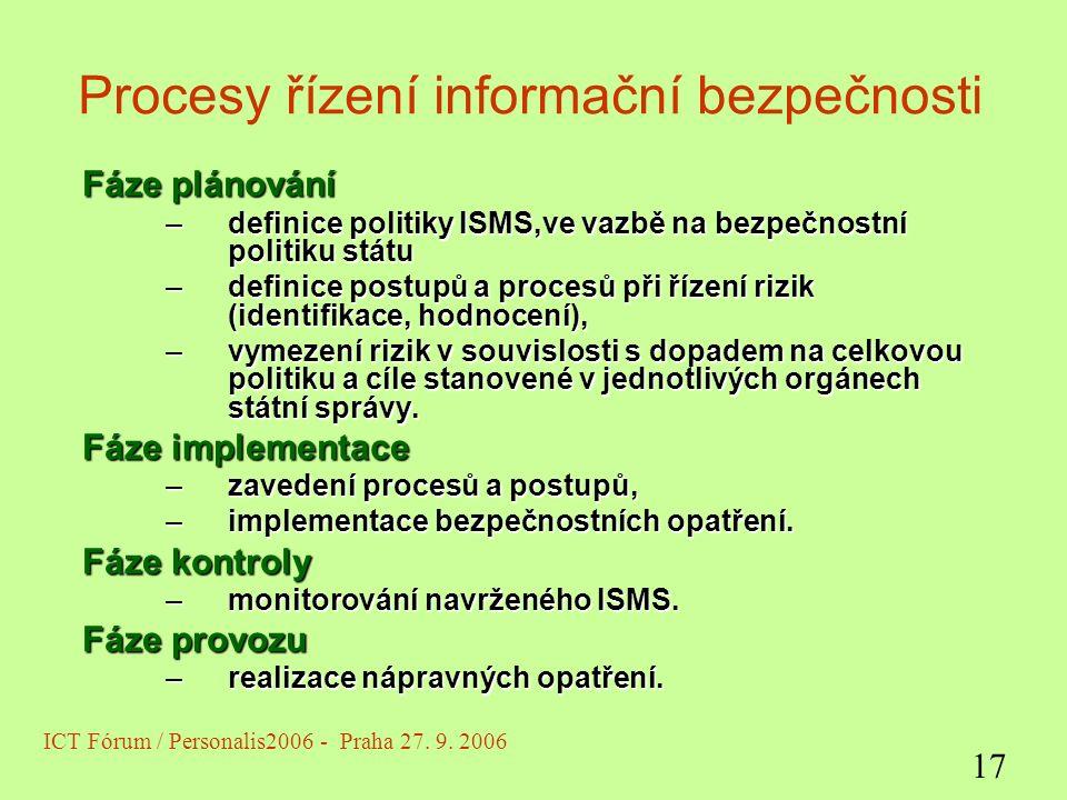 Procesy řízení informační bezpečnosti Fáze plánování –definice politiky ISMS,ve vazbě na bezpečnostní politiku státu –definice postupů a procesů při řízení rizik (identifikace, hodnocení), –vymezení rizik v souvislosti s dopadem na celkovou politiku a cíle stanovené v jednotlivých orgánech státní správy.