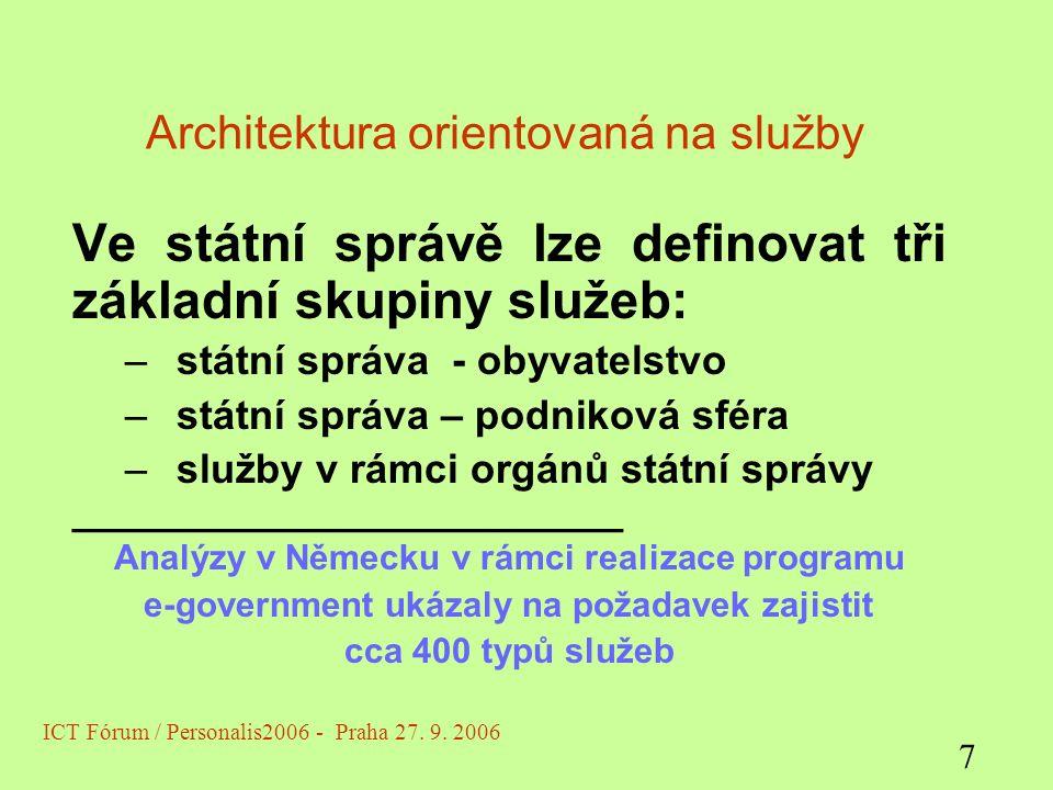 Architektura orientovaná na služby Ve státní správě lze definovat tři základní skupiny služeb: –státní správa - obyvatelstvo –státní správa – podniková sféra –služby v rámci orgánů státní správy ________________________ Analýzy v Německu v rámci realizace programu e-government ukázaly na požadavek zajistit cca 400 typů služeb ICT Fórum / Personalis2006 - Praha 27.