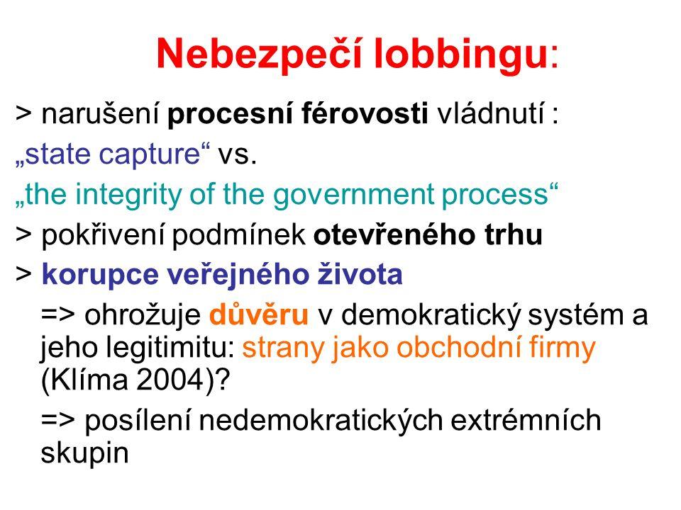 """Nebezpečí lobbingu: > narušení procesní férovosti vládnutí : """"state capture vs."""