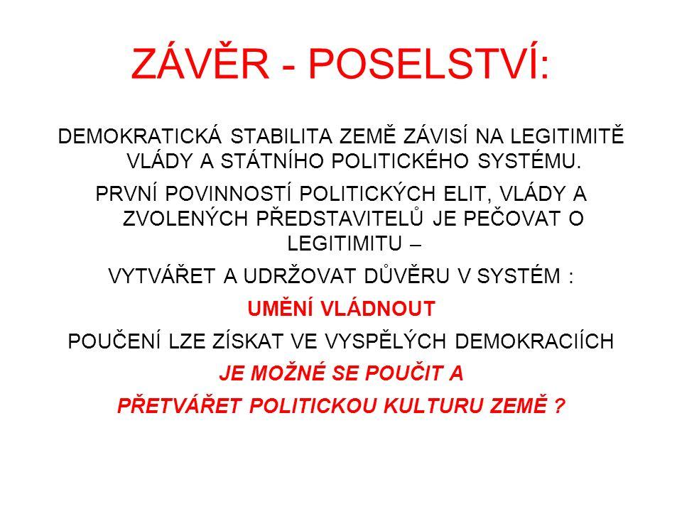 ZÁVĚR - POSELSTVÍ: DEMOKRATICKÁ STABILITA ZEMĚ ZÁVISÍ NA LEGITIMITĚ VLÁDY A STÁTNÍHO POLITICKÉHO SYSTÉMU.