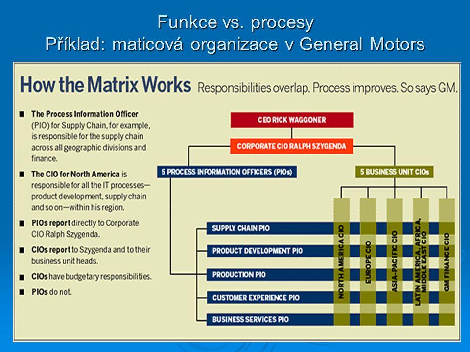 Funkce vs. procesy Příklad: maticová organizace v General Motors