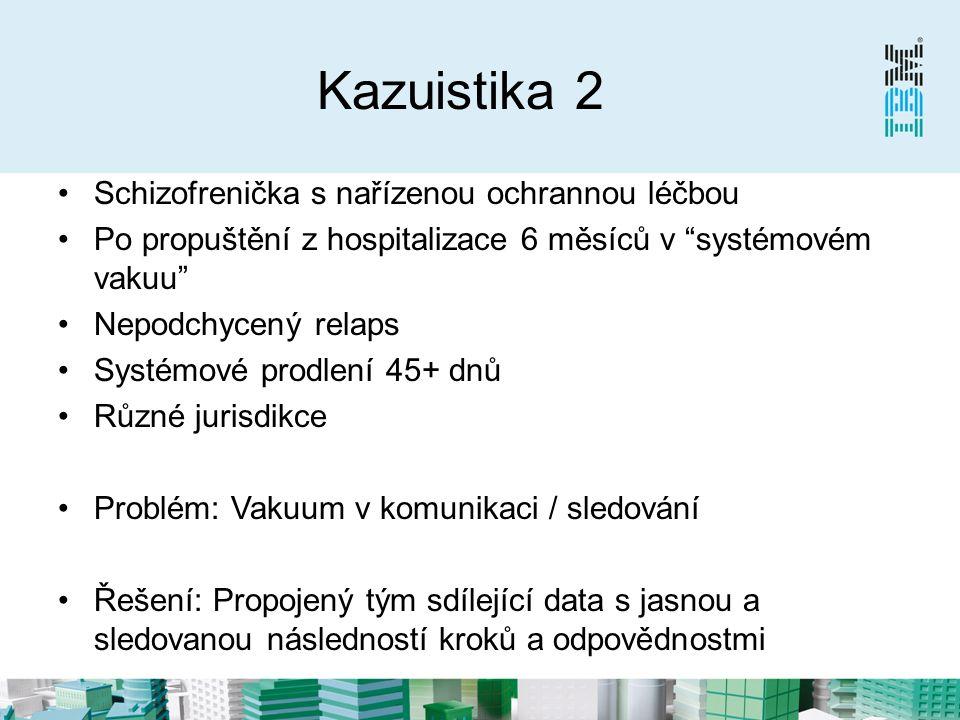 Kazuistika 2 Schizofrenička s nařízenou ochrannou léčbou Po propuštění z hospitalizace 6 měsíců v systémovém vakuu Nepodchycený relaps Systémové prodlení 45+ dnů Různé jurisdikce Problém: Vakuum v komunikaci / sledování Řešení: Propojený tým sdílející data s jasnou a sledovanou následností kroků a odpovědnostmi