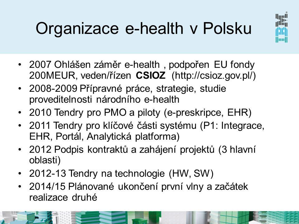 Organizace e-health v Polsku 2007 Ohlášen záměr e-health, podpořen EU fondy 200MEUR, veden/řízen CSIOZ (http://csioz.gov.pl/) 2008-2009 Přípravné práce, strategie, studie proveditelnosti národního e-health 2010 Tendry pro PMO a piloty (e-preskripce, EHR) 2011 Tendry pro klíčové části systému (P1: Integrace, EHR, Portál, Analytická platforma) 2012 Podpis kontraktů a zahájení projektů (3 hlavní oblasti) 2012-13 Tendry na technologie (HW, SW) 2014/15 Plánované ukončení první vlny a začátek realizace druhé