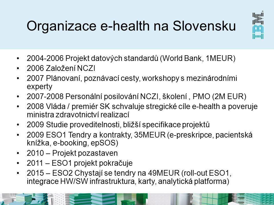 Organizace e-health na Slovensku 2004-2006 Projekt datových standardů (World Bank, 1MEUR) 2006 Založení NCZI 2007 Plánovaní, poznávací cesty, workshopy s mezinárodními experty 2007-2008 Personální posilování NCZI, školení, PMO (2M EUR) 2008 Vláda / premiér SK schvaluje stregické cíle e-health a poveruje ministra zdravotnictví realizací 2009 Studie proveditelnosti, bližší specifikace projektů 2009 ESO1 Tendry a kontrakty, 35MEUR (e-preskripce, pacientská knížka, e-booking, epSOS) 2010 – Projekt pozastaven 2011 – ESO1 projekt pokračuje 2015 – ESO2 Chystají se tendry na 49MEUR (roll-out ESO1, integrace HW/SW infrastruktura, karty, analytická platforma)