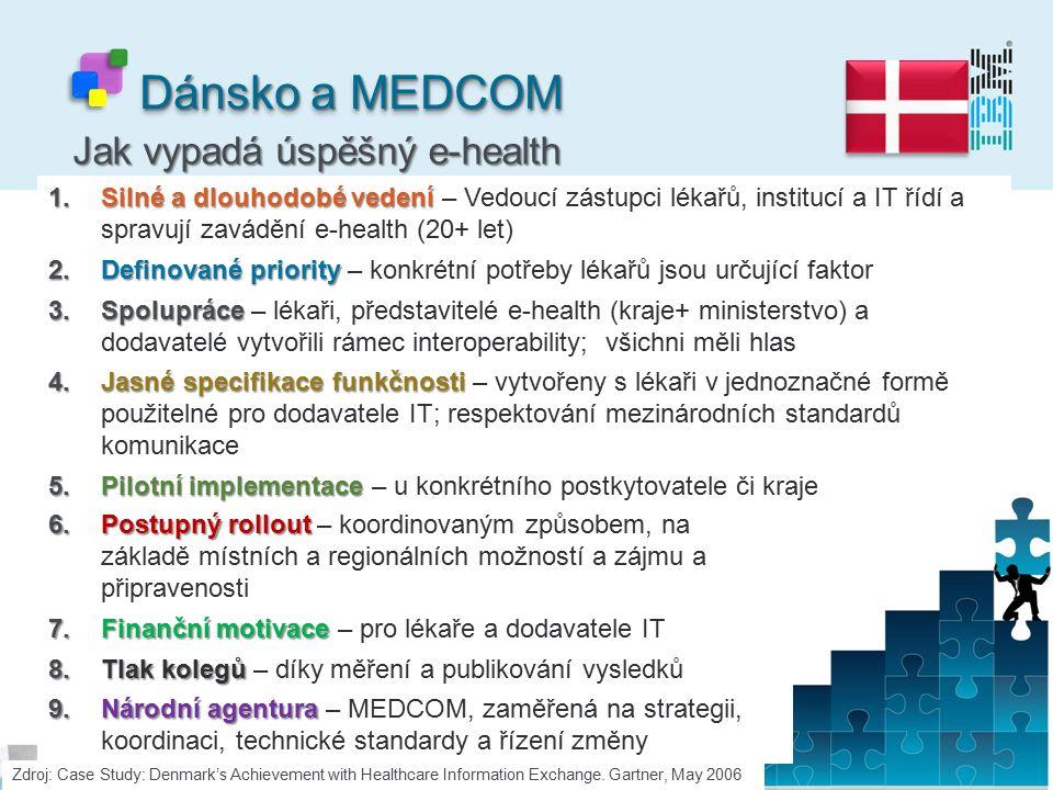 Jak vypadá úspěšný e-health 1.Silné a dlouhodobé vedení 1.Silné a dlouhodobé vedení – Vedoucí zástupci lékařů, institucí a IT řídí a spravují zavádění e-health (20+ let) 2.Definované priority 2.Definované priority – konkrétní potřeby lékařů jsou určující faktor 3.Spolupráce 3.Spolupráce – lékaři, představitelé e-health (kraje+ ministerstvo) a dodavatelé vytvořili rámec interoperability; všichni měli hlas 4.Jasné specifikace funkčnosti 4.Jasné specifikace funkčnosti – vytvořeny s lékaři v jednoznačné formě použitelné pro dodavatele IT; respektování mezinárodních standardů komunikace 5.Pilotní implementace 5.Pilotní implementace – u konkrétního postkytovatele či kraje 6.Postupný rollout 6.Postupný rollout – koordinovaným způsobem, na základě místních a regionálních možností a zájmu a připravenosti 7.Finanční motivace 7.Finanční motivace – pro lékaře a dodavatele IT 8.Tlak kolegů 8.Tlak kolegů – díky měření a publikování vysledků 9.Národní agentura 9.Národní agentura – MEDCOM, zaměřená na strategii, koordinaci, technické standardy a řízení změny Zdroj: Case Study: Denmark's Achievement with Healthcare Information Exchange.
