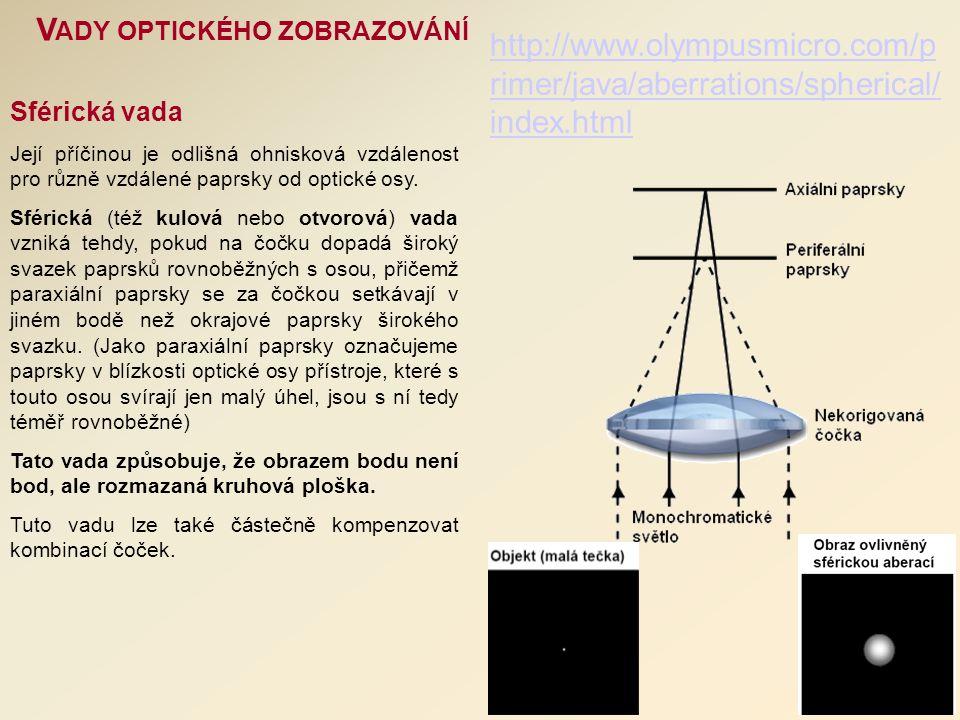Sférická vada Její příčinou je odlišná ohnisková vzdálenost pro různě vzdálené paprsky od optické osy.