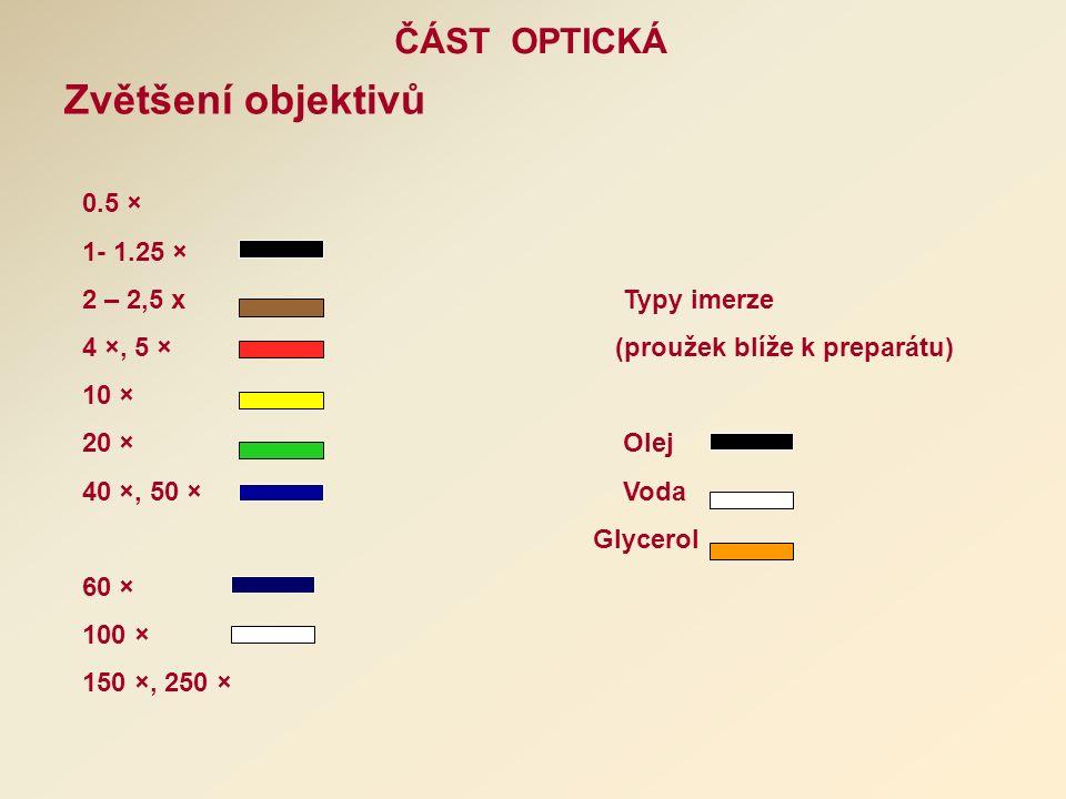 0.5 × 1- 1.25 × 2 – 2,5 x Typy imerze 4 ×, 5 × (proužek blíže k preparátu) 10 × 20 × Olej 40 ×, 50 × Voda Glycerol 60 × 100 × 150 ×, 250 × Zvětšení objektivů ČÁST OPTICKÁ