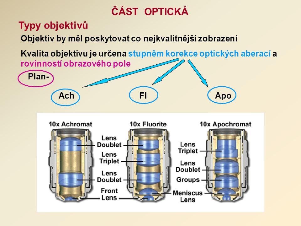 Typy objektivů Objektiv by měl poskytovat co nejkvalitnější zobrazení Kvalita objektivu je určena stupněm korekce optických aberací a rovinností obrazového pole Plan- AchApoFl ČÁST OPTICKÁ