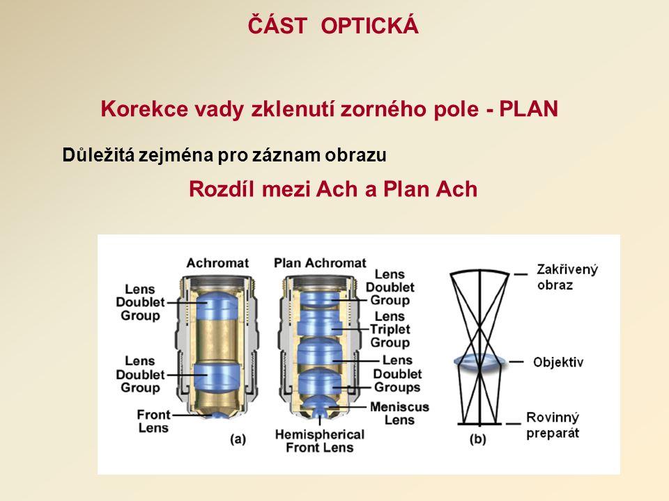 Korekce vady zklenutí zorného pole - PLAN Důležitá zejména pro záznam obrazu Rozdíl mezi Ach a Plan Ach ČÁST OPTICKÁ