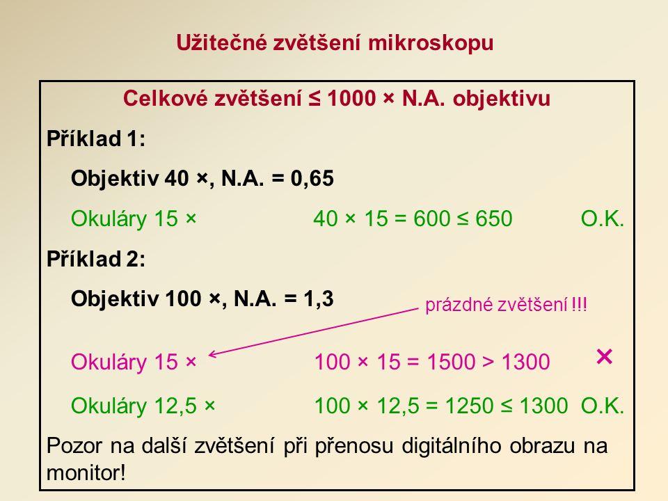 Užitečné zvětšení mikroskopu Celkové zvětšení ≤ 1000 × N.A.