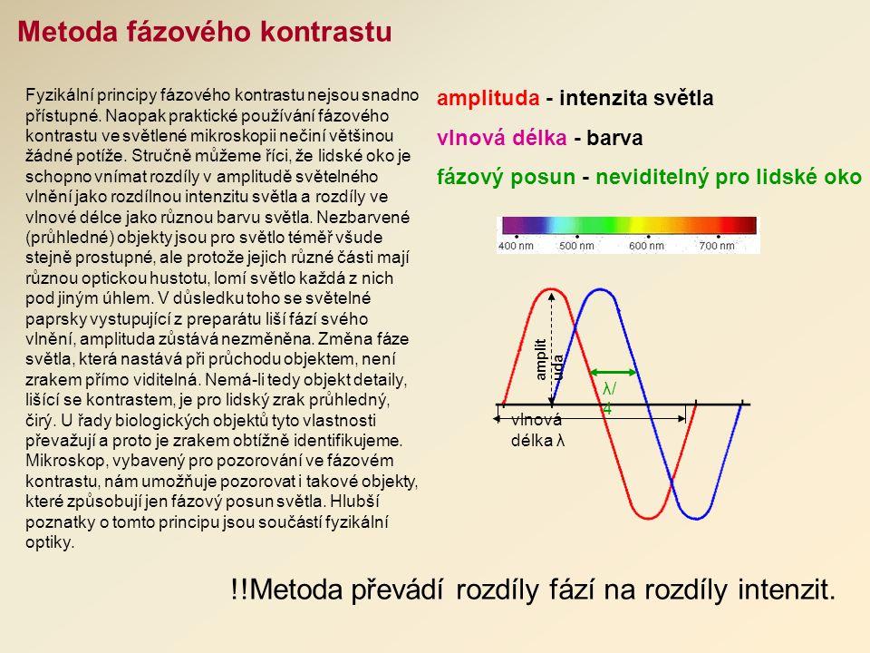 Fyzikální principy fázového kontrastu nejsou snadno přístupné.