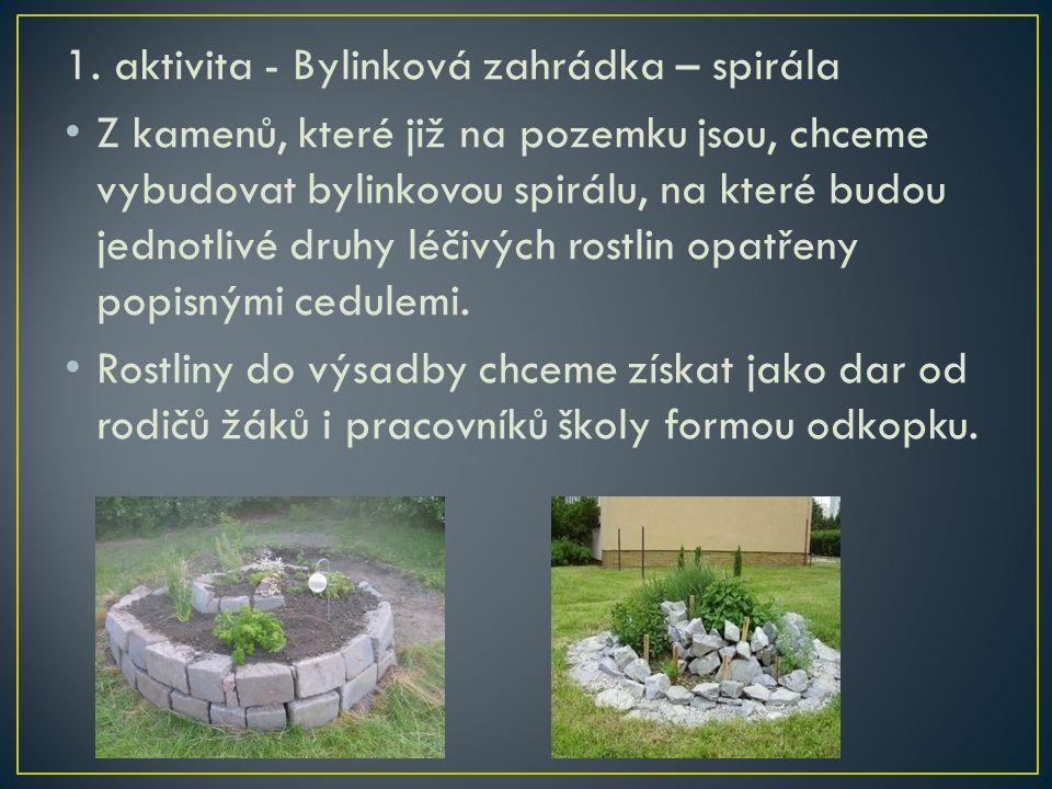 1. aktivita - Bylinková zahrádka – spirála Z kamenů, které již na pozemku jsou, chceme vybudovat bylinkovou spirálu, na které budou jednotlivé druhy l