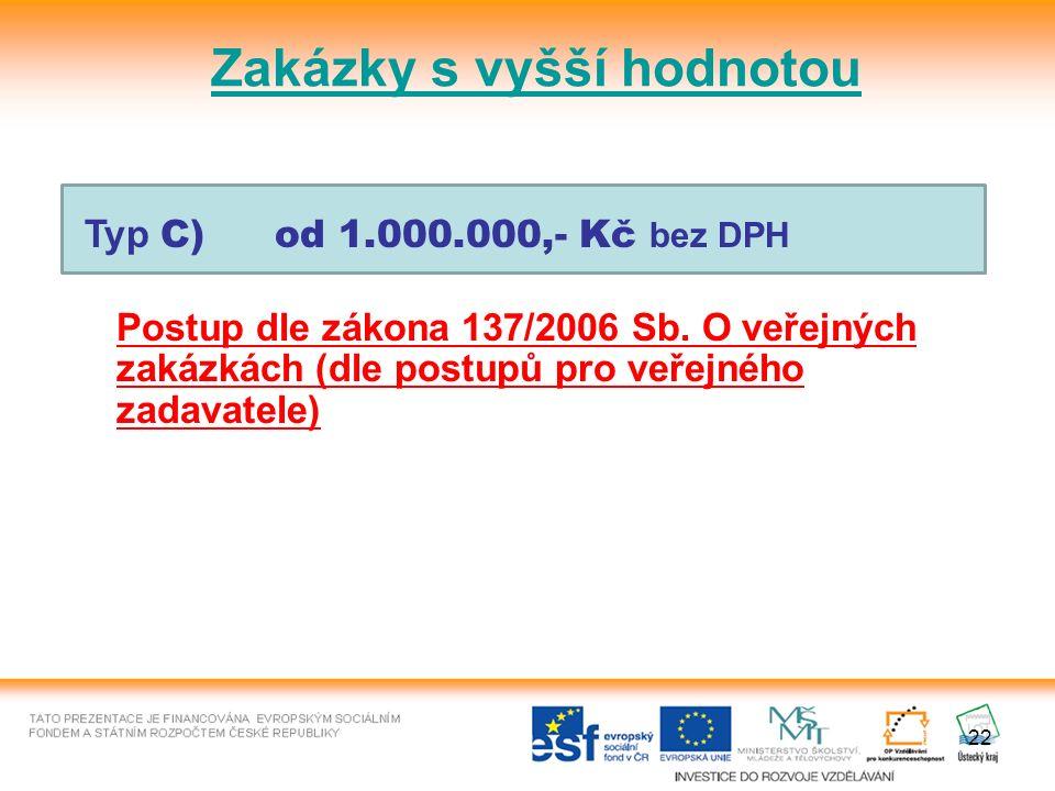 22 Typ C) od 1.000.000,- Kč bez DPH Postup dle zákona 137/2006 Sb.