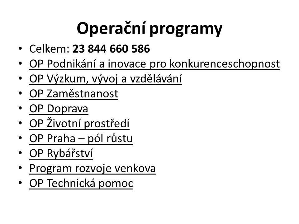 Operační programy Celkem: 23 844 660 586 OP Podnikání a inovace pro konkurenceschopnost OP Výzkum, vývoj a vzdělávání OP Zaměstnanost OP Doprava OP Životní prostředí OP Praha – pól růstu OP Rybářství Program rozvoje venkova OP Technická pomoc