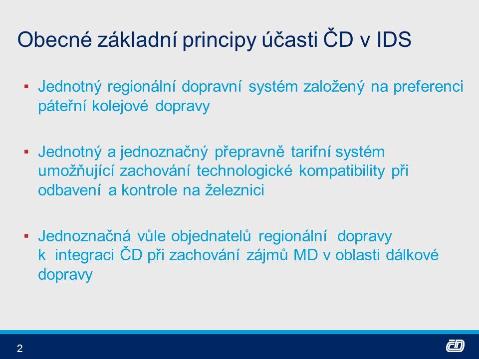 13 Strategické cíle do budoucna  Vzájemné sdílení vybraných dopravních aplikací na kompatibilních kartách  Akceptace technologického standardu čipové karty s dostatečnou kapacitou a bezpečností