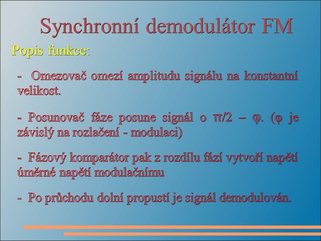 Synchronní demodulátor FM Popis funkce: