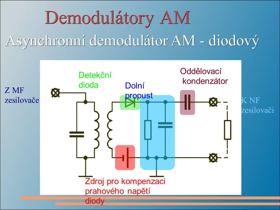 Demodulátory AM Asynchronní demodulátor AM - diodový Z MF zesilovače K NF zesilovači Detekční dioda Dolní propust Oddělovací kondenzátor Zdroj pro kompenzaci prahového napětí diody