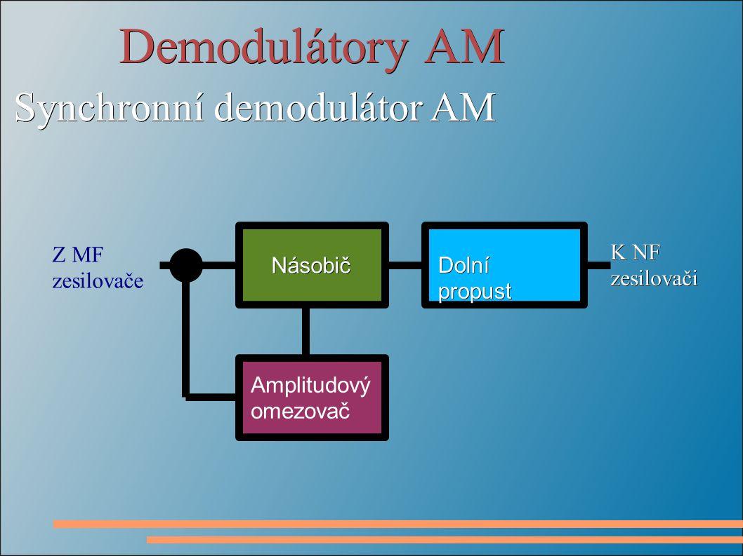 Demodulátory AM Synchronní demodulátor AM Z MF zesilovače K NF zesilovači Dolní propust Násobič Amplitudový omezovač