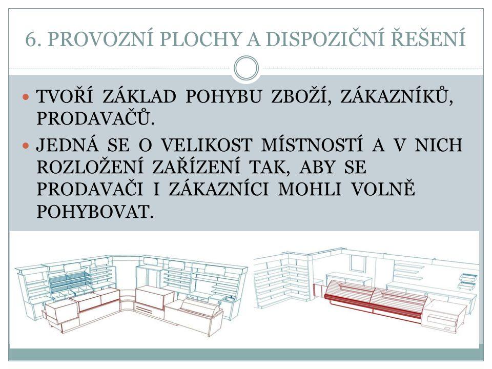 ZDROJE: Odborná učebnice: Mojmír Novotný, OBCHODNÍ PROVOZ pro střední odborná učiliště, vydalo nakladatelství učebnic FORTUNA v roce 2005, ISBN 80-7168-845-2 http://www.feschuvyroba.cz/image.php?nid=11230&oid=2724375&width=503&height=308 http://www.feschuvyroba.cz/image.php?nid=11230&oid=2724936&width=500&height=341 http://www.regaly-obchody-sklady.cz/webpic/home4.jpg http://radovan.bloger.cz/obrazky/radovan.bloger.cz/pan-vajicko.jpg http://www.handlingloads.eu/cz/site/fo_mbi_0090.jpg http://www.handlingloads.eu/cz/site/fo_mbi_0129a.jpg http://www.neformallne.cz/wp-content/gallery/distribucni-centrum/sklad3_0.jpg http://ss-glina.skole.hr/upload/ss- glina/images/newsimg/130/Image/shopping_clip_art_2.jpg http://ss-glina.skole.hr/upload/ss- glina/images/newsimg/130/Image/shopping_clip_art_2.jpg