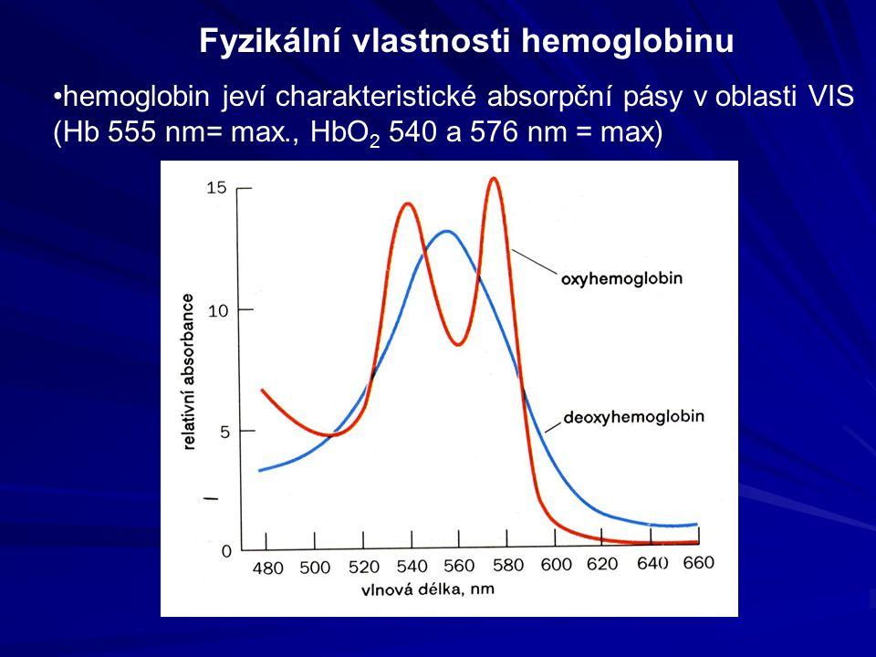 hemoglobin jeví charakteristické absorpční pásy v oblasti VIS (Hb 555 nm= max., HbO 2 540 a 576 nm = max) Fyzikální vlastnosti hemoglobinu