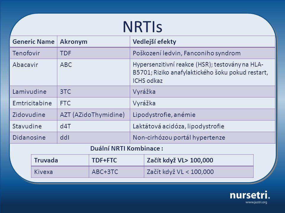 NRTIs Generic NameAkronymVedlejší efekty TenofovirTDFPoškození ledvin, Fanconiho syndrom AbacavirABC Hypersenzitivní reakce (HSR); testovány na HLA- B