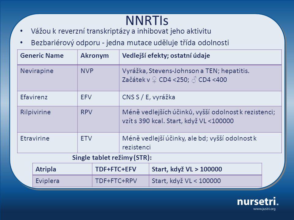 NNRTIs Vážou k reverzní transkriptázy a inhibovat jeho aktivitu Bezbariérový odporu - jedna mutace uděluje třída odolnosti Generic NameAkronymVedlejší