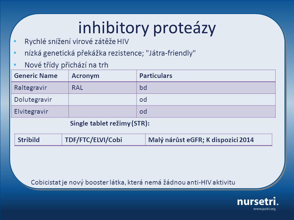 inhibitory proteázy Generic NameAcronymParticulars RaltegravirRALbd Dolutegravirod Elvitegravirod Rychlé snížení virové zátěže HIV nízká genetická pře