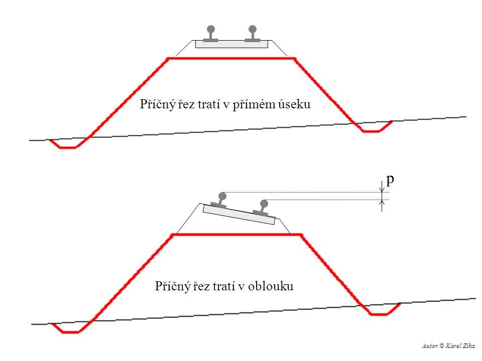 p Příčný řez tratí v přímém úseku Příčný řez tratí v oblouku Autor © Karel Zíka