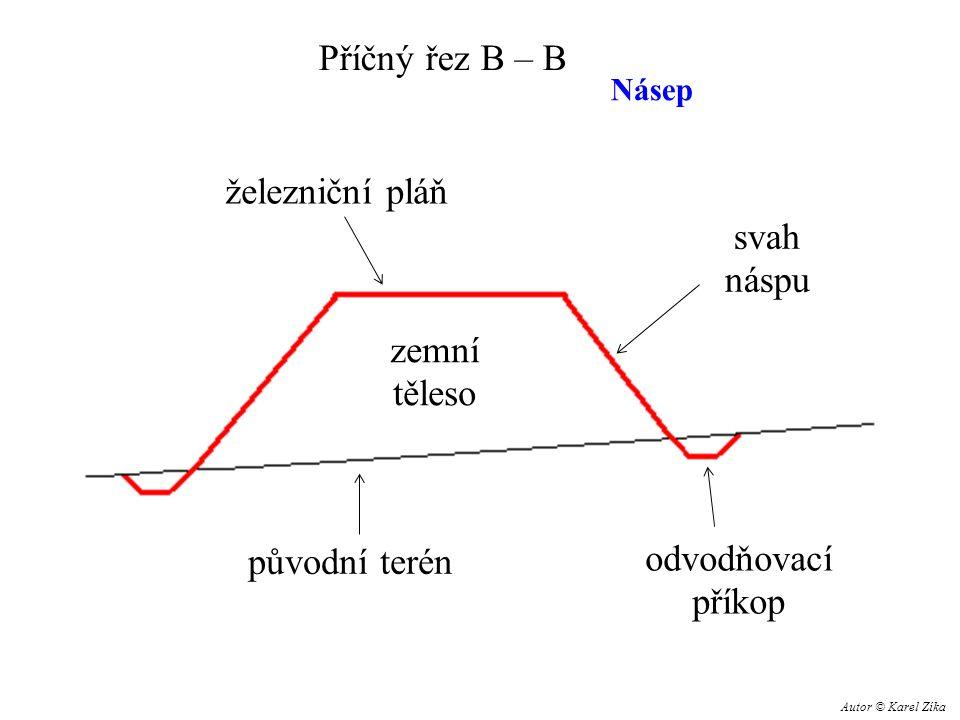 b) Kolejový rošt Kolejnice - zachycují všechny síly, které na kolej působí (svislé, podélné, příčné).