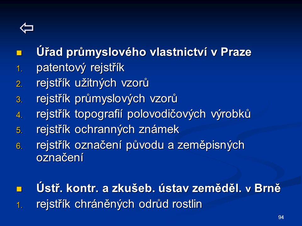 94  Úřad průmyslového vlastnictví v Praze Úřad průmyslového vlastnictví v Praze 1.