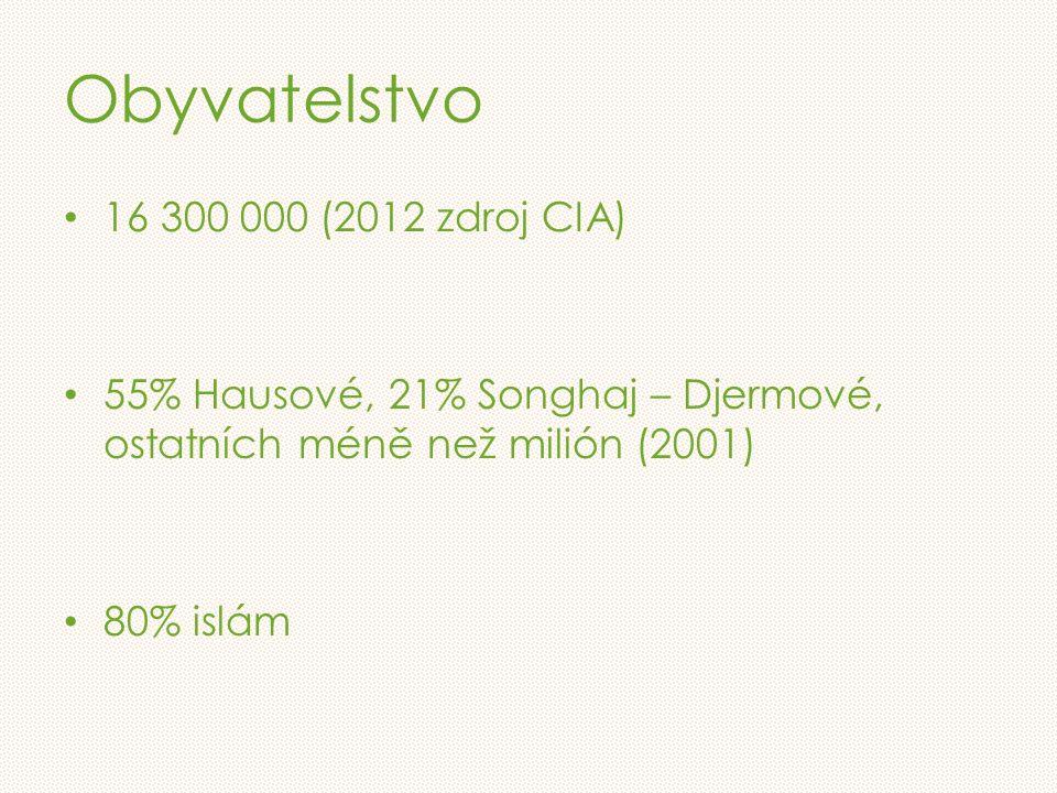 Obyvatelstvo 16 300 000 (2012 zdroj CIA) 55% Hausové, 21% Songhaj – Djermové, ostatních méně než milión (2001) 80% islám
