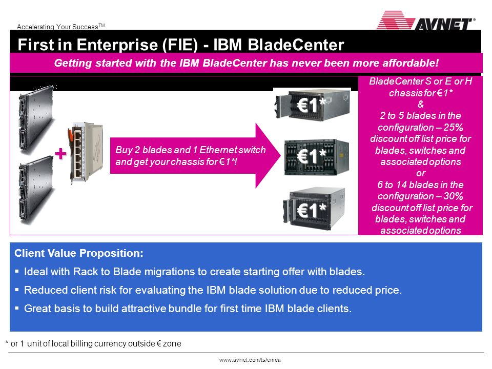 www.avnet.com/ts/emea Accelerating Your Success TM First in Enterprise (FIE) - IBM BladeCenter Client Value Proposition:  Ideal with Rack to Blade mi