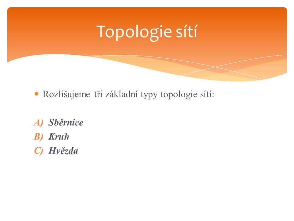 Rozlišujeme tři základní typy topologie sítí: A)Sběrnice B)Kruh C)Hvězda Topologie sítí