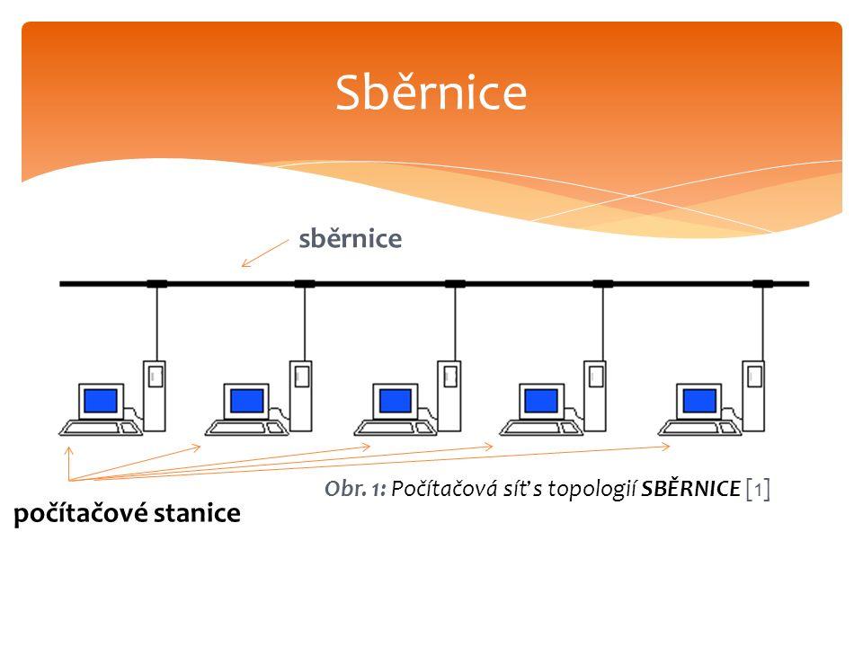 sběrnice Obr. 1: Počítačová síť s topologií SBĚRNICE [1] Sběrnice počítačové stanice