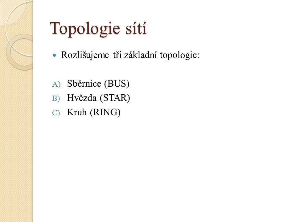 Topologie sítí Rozlišujeme tři základní topologie: A) Sběrnice (BUS) B) Hvězda (STAR) C) Kruh (RING)