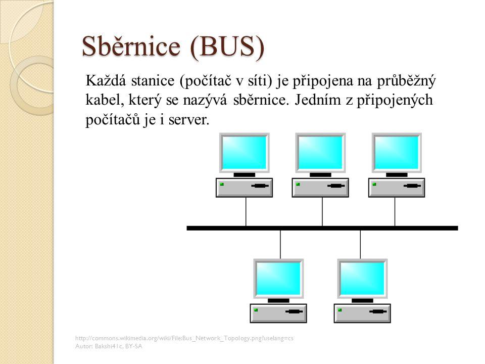 Sběrnice (BUS) Každá stanice (počítač v síti) je připojena na průběžný kabel, který se nazývá sběrnice.
