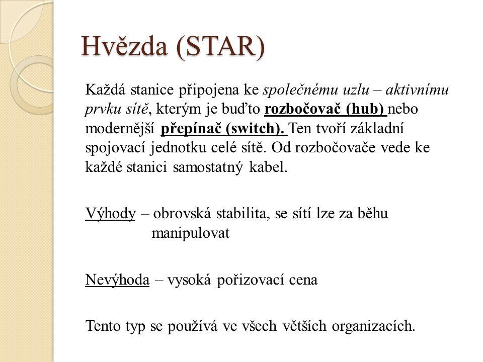 Hvězda (STAR) Každá stanice připojena ke společnému uzlu – aktivnímu prvku sítě, kterým je buďto rozbočovač (hub) nebo modernější přepínač (switch).