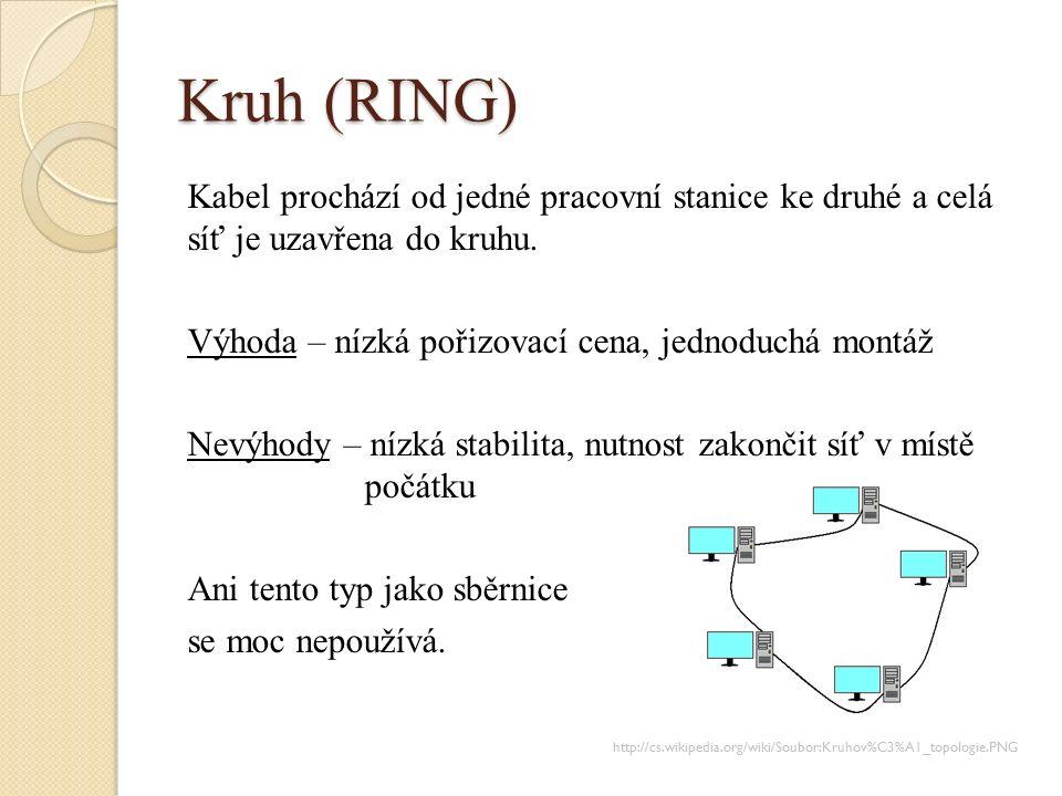 Kruh (RING) Kabel prochází od jedné pracovní stanice ke druhé a celá síť je uzavřena do kruhu.