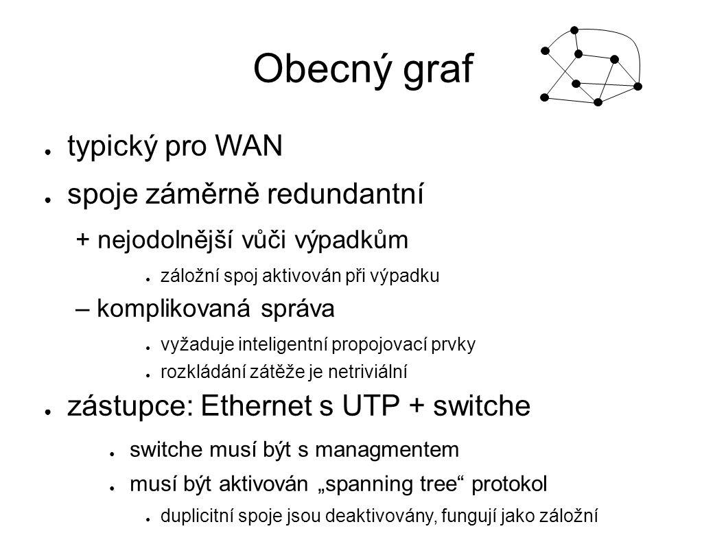 """Obecný graf ● typický pro WAN ● spoje záměrně redundantní + nejodolnější vůči výpadkům ● záložní spoj aktivován při výpadku – komplikovaná správa ● vyžaduje inteligentní propojovací prvky ● rozkládání zátěže je netriviální ● zástupce: Ethernet s UTP + switche ● switche musí být s managmentem ● musí být aktivován """"spanning tree protokol ● duplicitní spoje jsou deaktivovány, fungují jako záložní"""