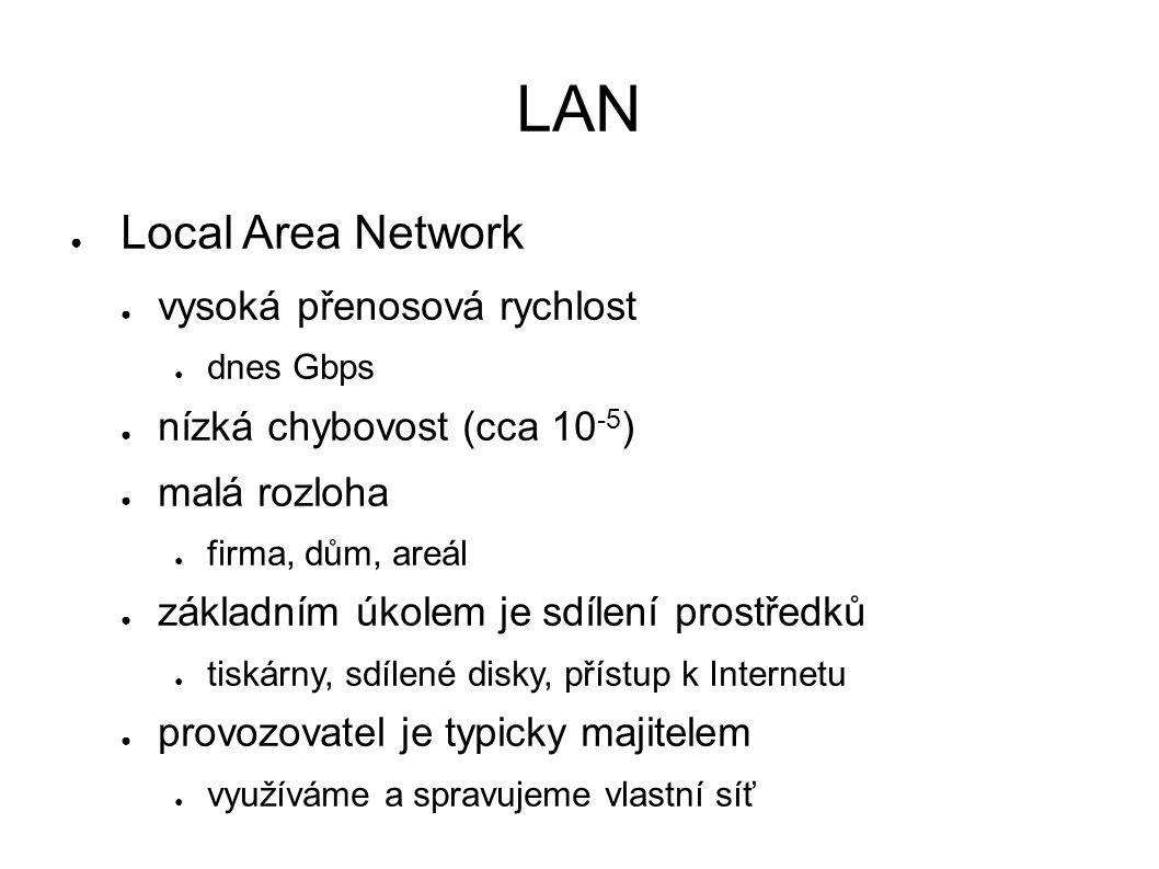 LAN ● Local Area Network ● vysoká přenosová rychlost ● dnes Gbps ● nízká chybovost (cca 10 -5 ) ● malá rozloha ● firma, dům, areál ● základním úkolem je sdílení prostředků ● tiskárny, sdílené disky, přístup k Internetu ● provozovatel je typicky majitelem ● využíváme a spravujeme vlastní síť
