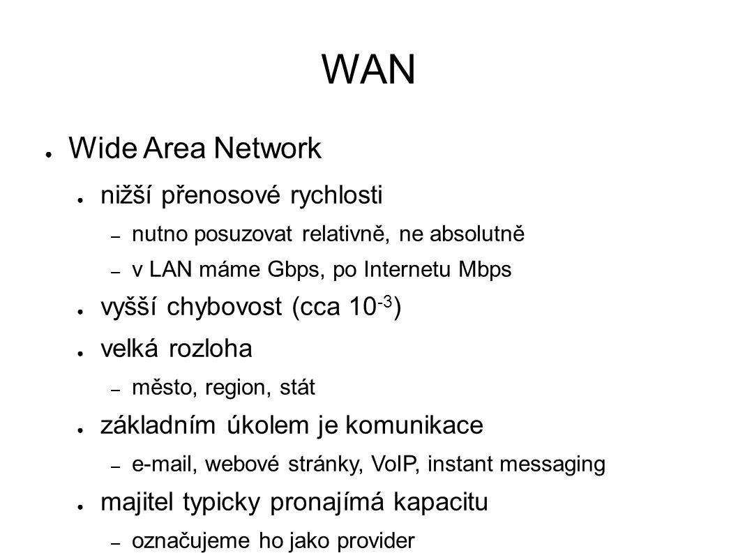 WAN ● Wide Area Network ● nižší přenosové rychlosti – nutno posuzovat relativně, ne absolutně – v LAN máme Gbps, po Internetu Mbps ● vyšší chybovost (cca 10 -3 ) ● velká rozloha – město, region, stát ● základním úkolem je komunikace – e-mail, webové stránky, VoIP, instant messaging ● majitel typicky pronajímá kapacitu – označujeme ho jako provider