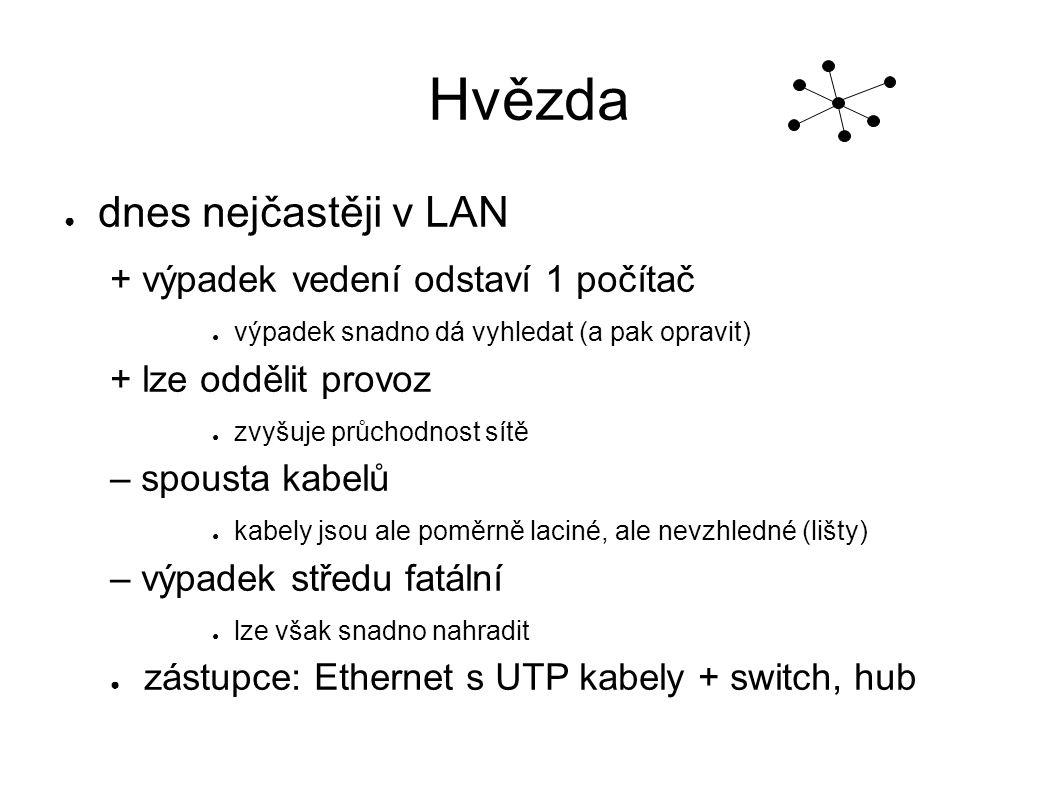 Hvězda ● dnes nejčastěji v LAN + výpadek vedení odstaví 1 počítač ● výpadek snadno dá vyhledat (a pak opravit) + lze oddělit provoz ● zvyšuje průchodnost sítě – spousta kabelů ● kabely jsou ale poměrně laciné, ale nevzhledné (lišty) – výpadek středu fatální ● lze však snadno nahradit ● zástupce: Ethernet s UTP kabely + switch, hub