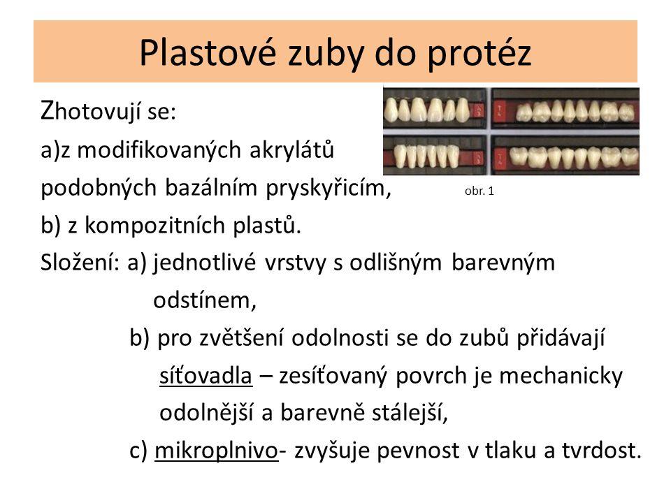 Plastové zuby do protéz Z hotovují se: a)z modifikovaných akrylátů podobných bazálním pryskyřicím, obr. 1 b) z kompozitních plastů. Složení: a) jednot