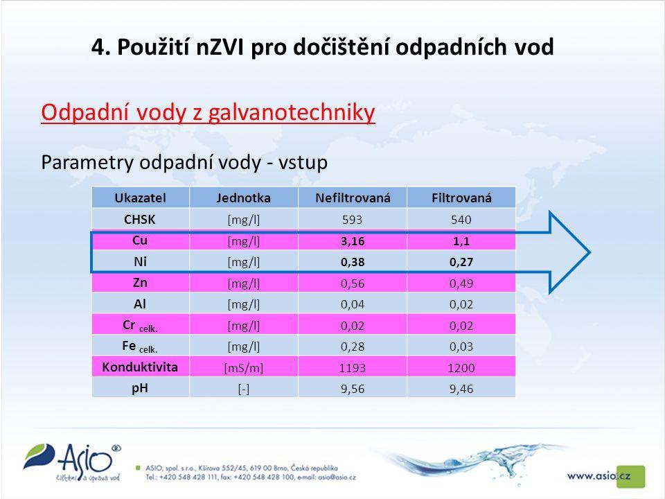 Parametry odpadní vody - vstup 13 4.