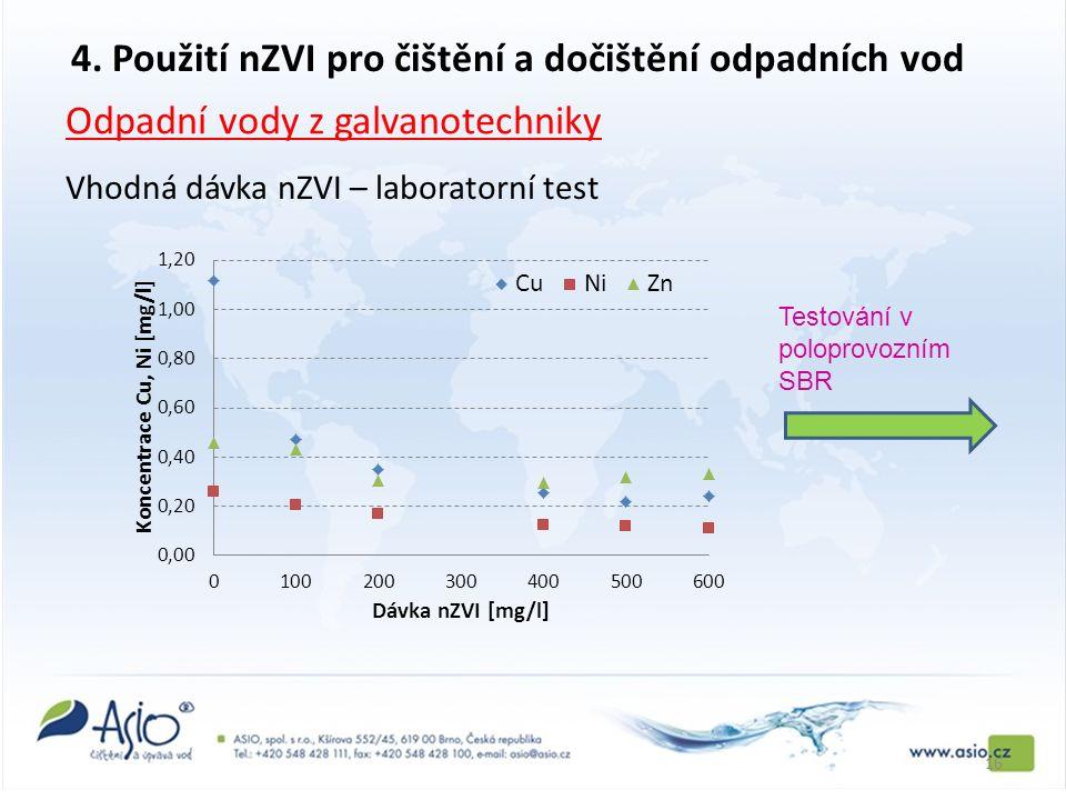 Vhodná dávka nZVI – laboratorní test 16 4.