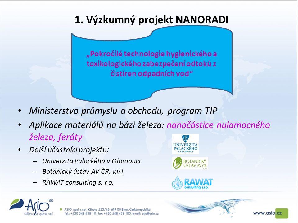 1. Výzkumný projekt NANORADI Ministerstvo průmyslu a obchodu, program TIP Aplikace materiálů na bázi železa: nanočástice nulamocného železa, feráty Da