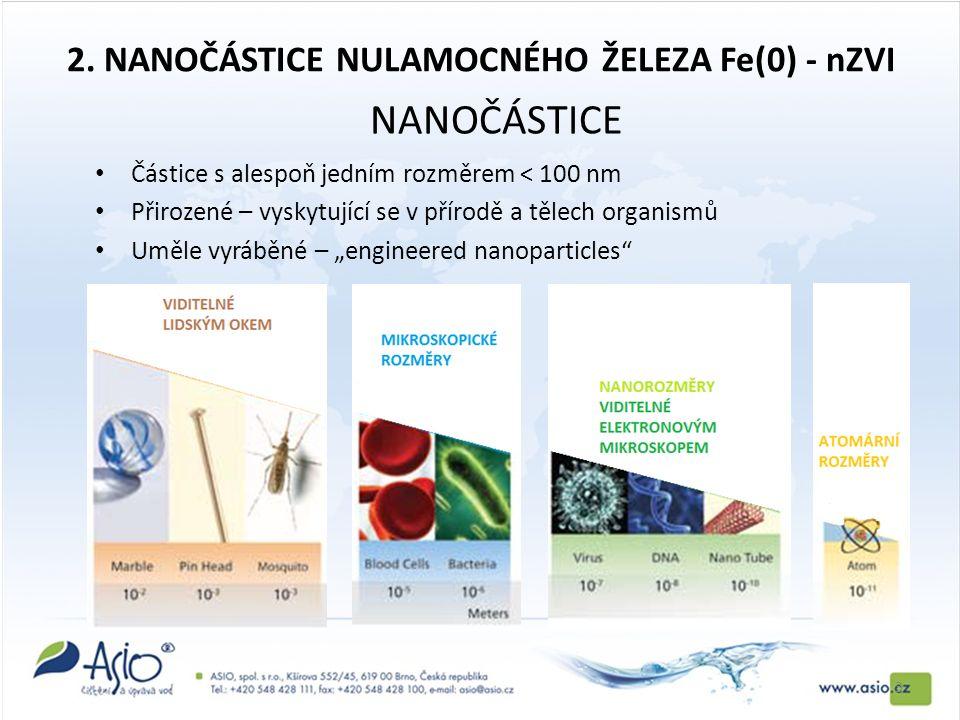 """NANOČÁSTICE 3 Částice s alespoň jedním rozměrem < 100 nm Přirozené – vyskytující se v přírodě a tělech organismů Uměle vyráběné – """"engineered nanoparticles 2."""