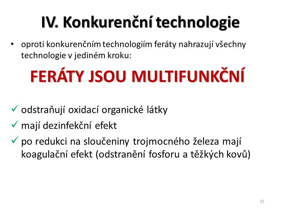 IV. Konkurenční technologie oproti konkurenčním technologiím feráty nahrazují všechny technologie v jediném kroku: FERÁTY JSOU MULTIFUNKČNÍ odstraňují